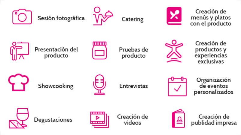 Campañas de marketing hostelería